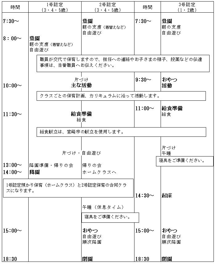 南宮崎カトリック幼稚園 一日の活動の流れ